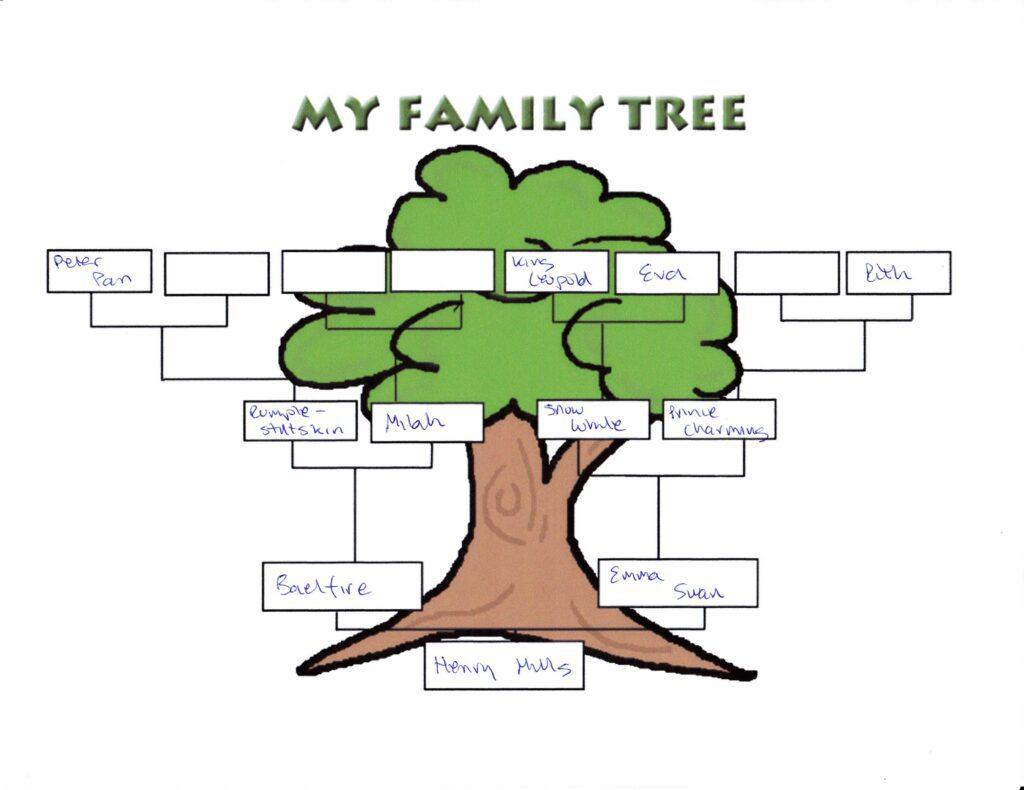 OUAT Family Tree Basic